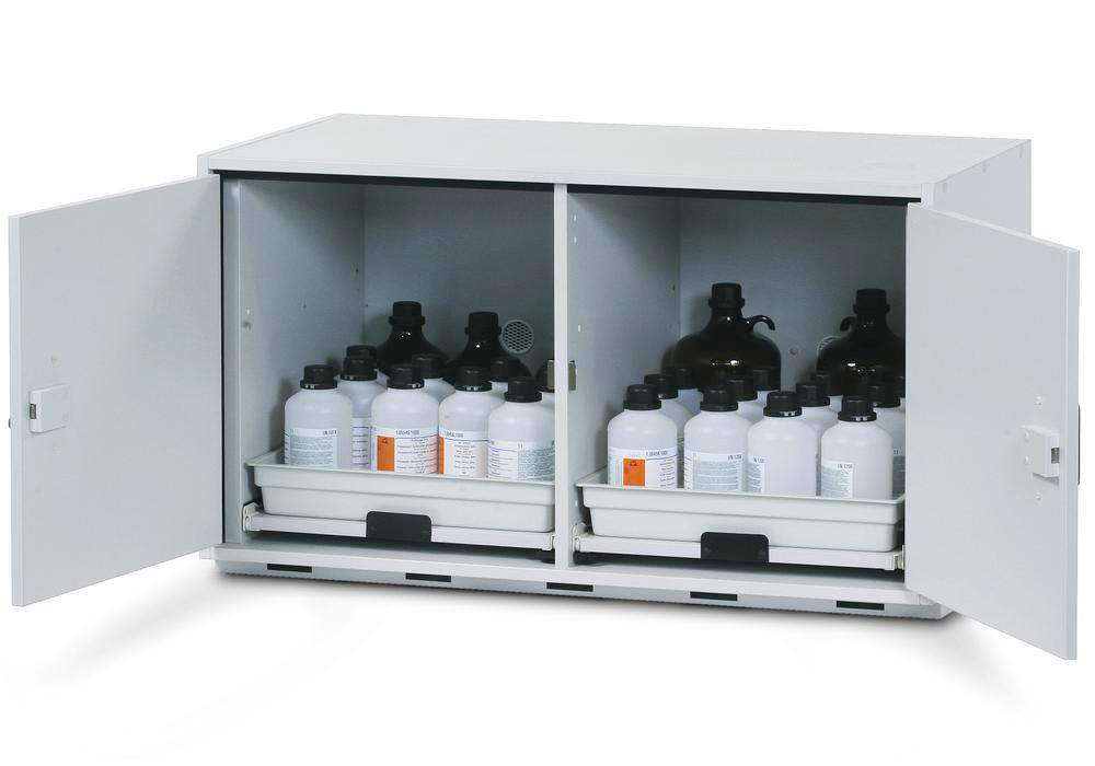 Acids and alkalis cabinet SL 112 with 2 wing doors and 2 slide-out sumps