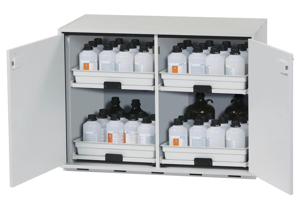 Acids and alkalis underbench cabinet SL 1104, 4 pull-out draws, height 800 mm
